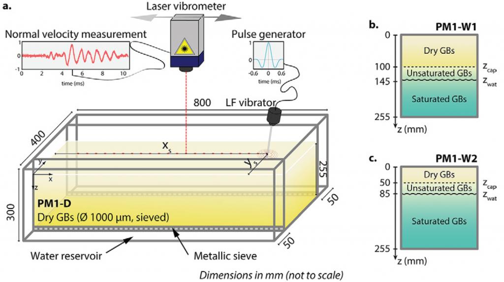WP61_VZJ_Pasquet_SeismicMonitoring