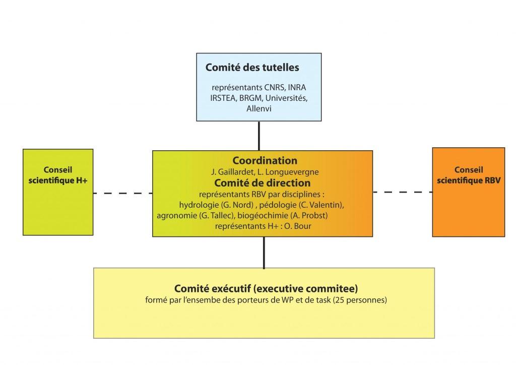gouvernanceII - copie-page-QualitéExcellente
