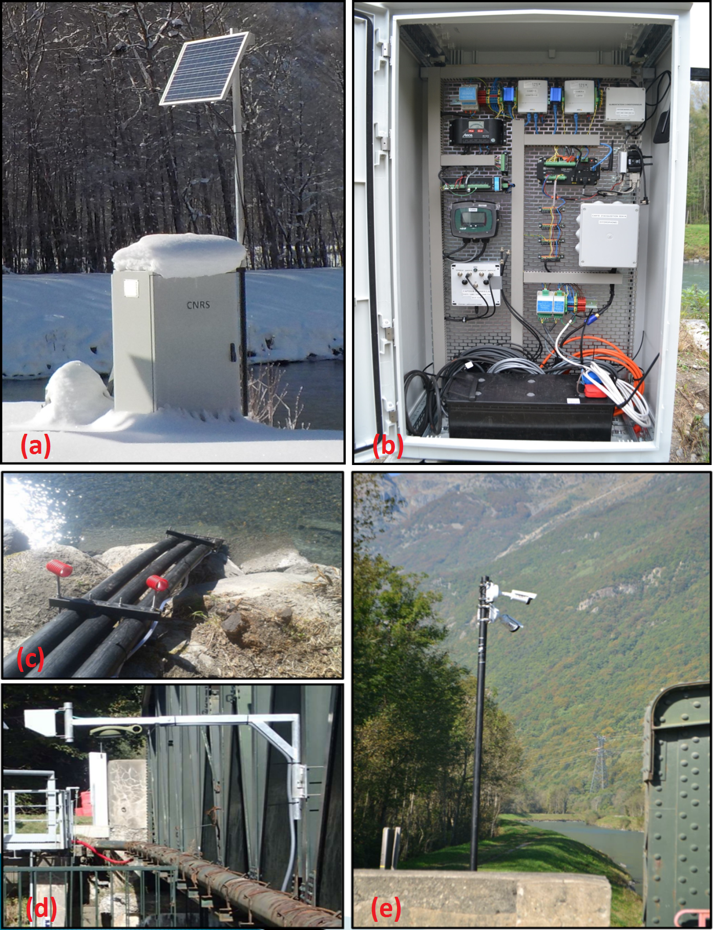 River Level Monitoring Sensors Flood Detector And Security